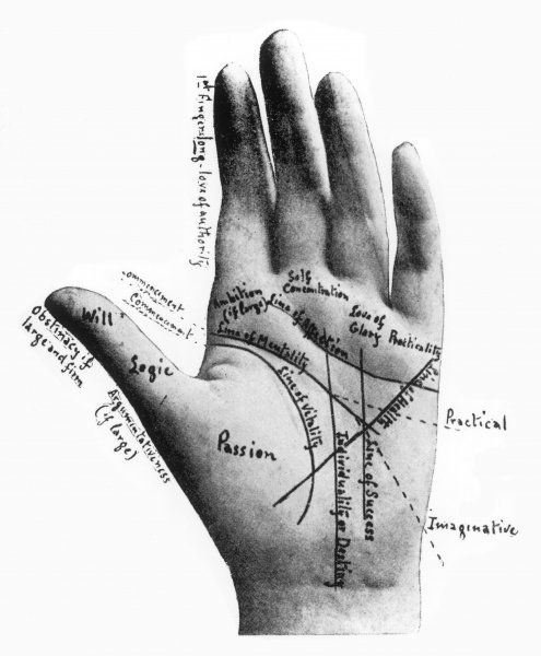A palmistry chart of the hand by Cheiro (Count Louis Hamon, 1866-1936), with lines and annotations