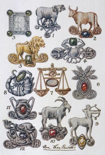12 SIGNS OF ZODIAC. Symbols of the Twelve Houses