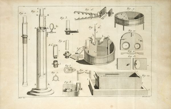 Apparatus used by Ingen-Housz in plant experiments. Illustration (engraving?) from Jean [Jan] Ingen-Housz, Experiences sur les vegetaux.. Date: 1780