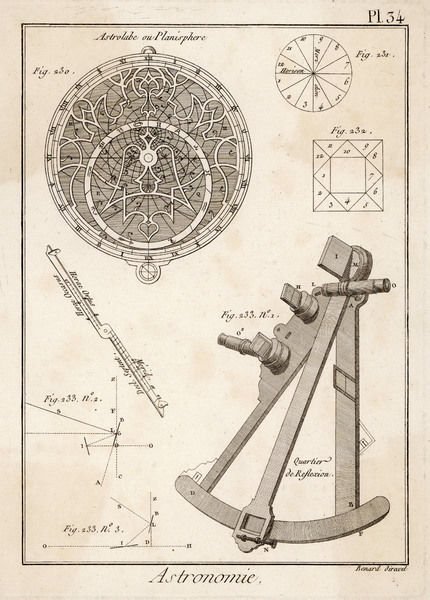Astrolabe and quadrant