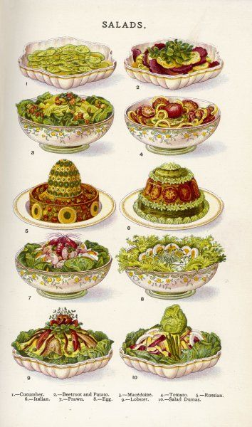 BEETON SALADS. Salads in Household Management book