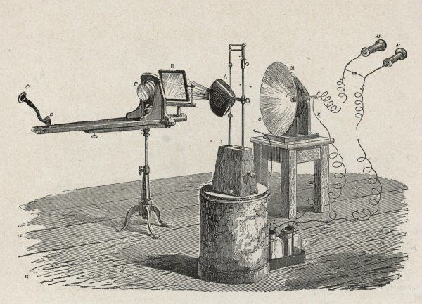 Alexander Graham Bell's PHOTOPHONE, which uses light to transmit sound
