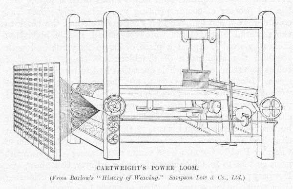 CARTWRIGHT'S POWER LOOM Edmund Cartwright's steam- powered loom of 1785 enabled weaving to be carried out at vastly greater speed