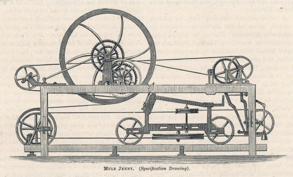 CROMPTON'S MULE JENNY Samuel Crompton's spinning mule of 1779 had a moving carriage carrying the spindles