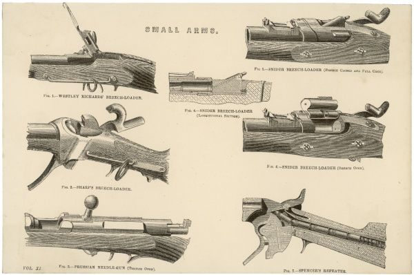 VARIOUS RIFLES. Various rifles, showing details of loading mechanisms